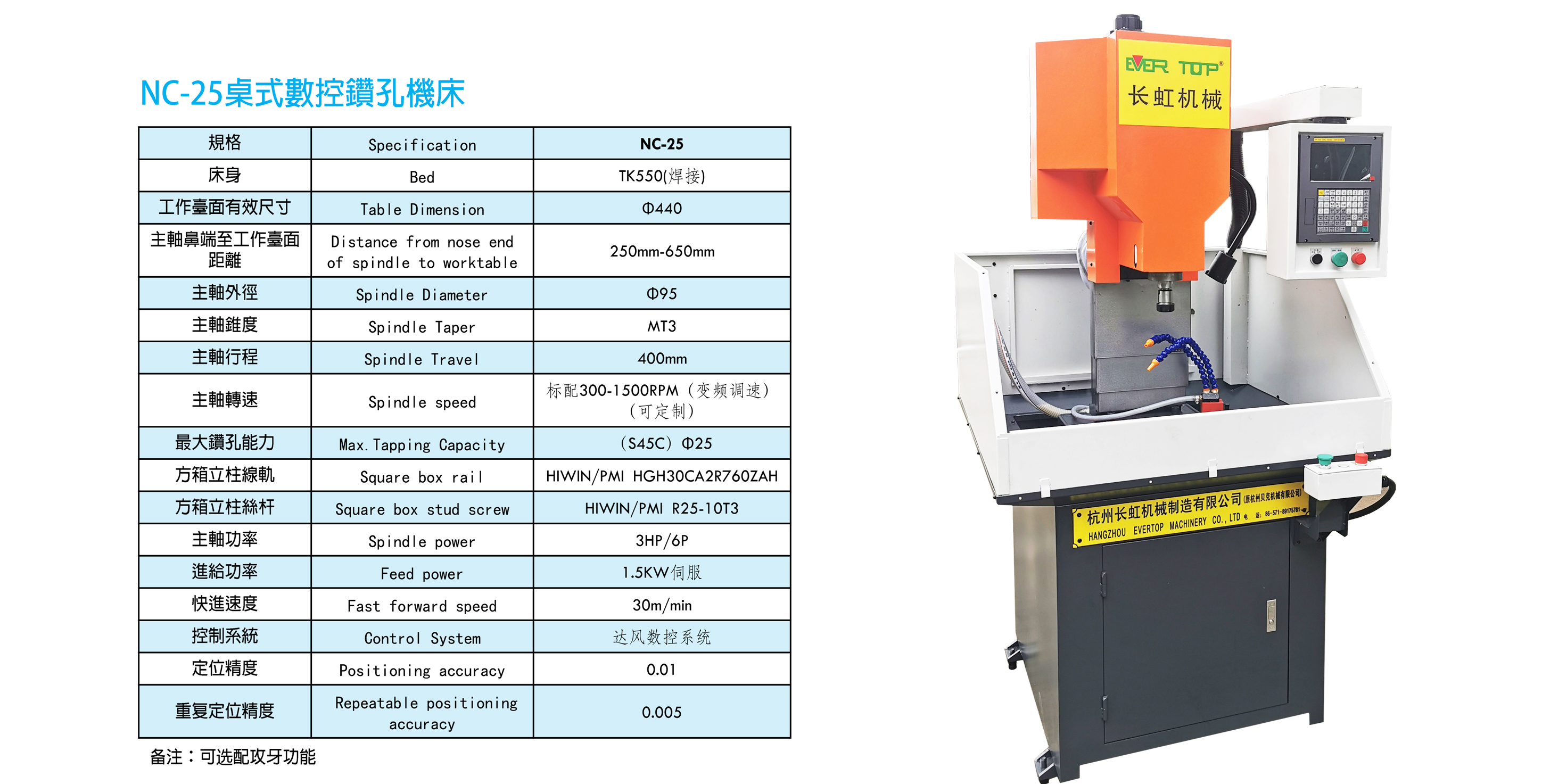 NC-25桌式伺服钻孔机床(图1)